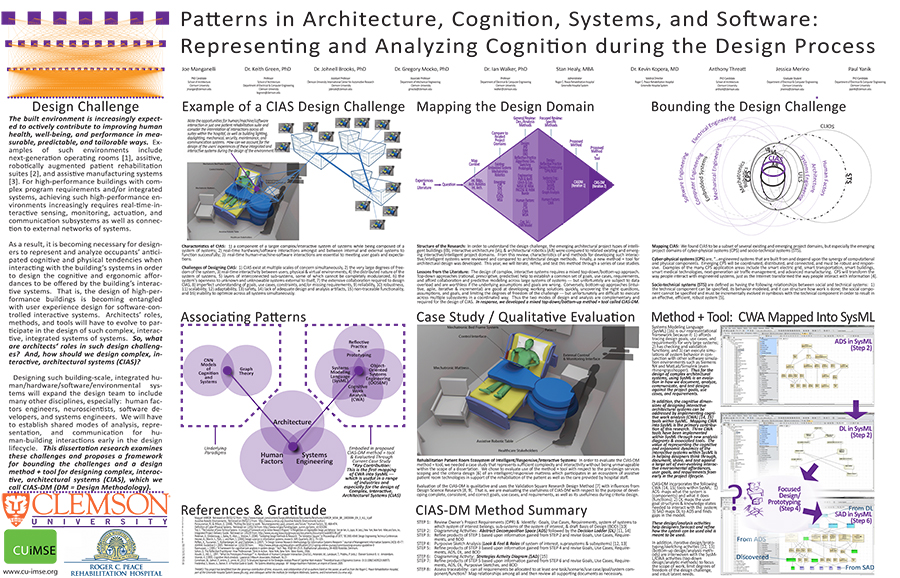 Poster summarizing my dissertation research project, presented at the Academy of Neuroscience for Architecture Annual Conference in 2012.