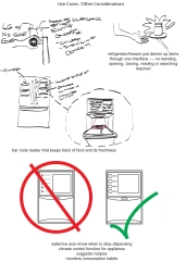 In addition to generating design concepts, sketch analysis was also used to study the ergonomics of refrigerator use based upon the need statements derived from the contextual inquiry.