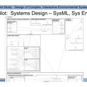 the relationship of this 'smart' system to external monitoring, control, and service systems is mapped
